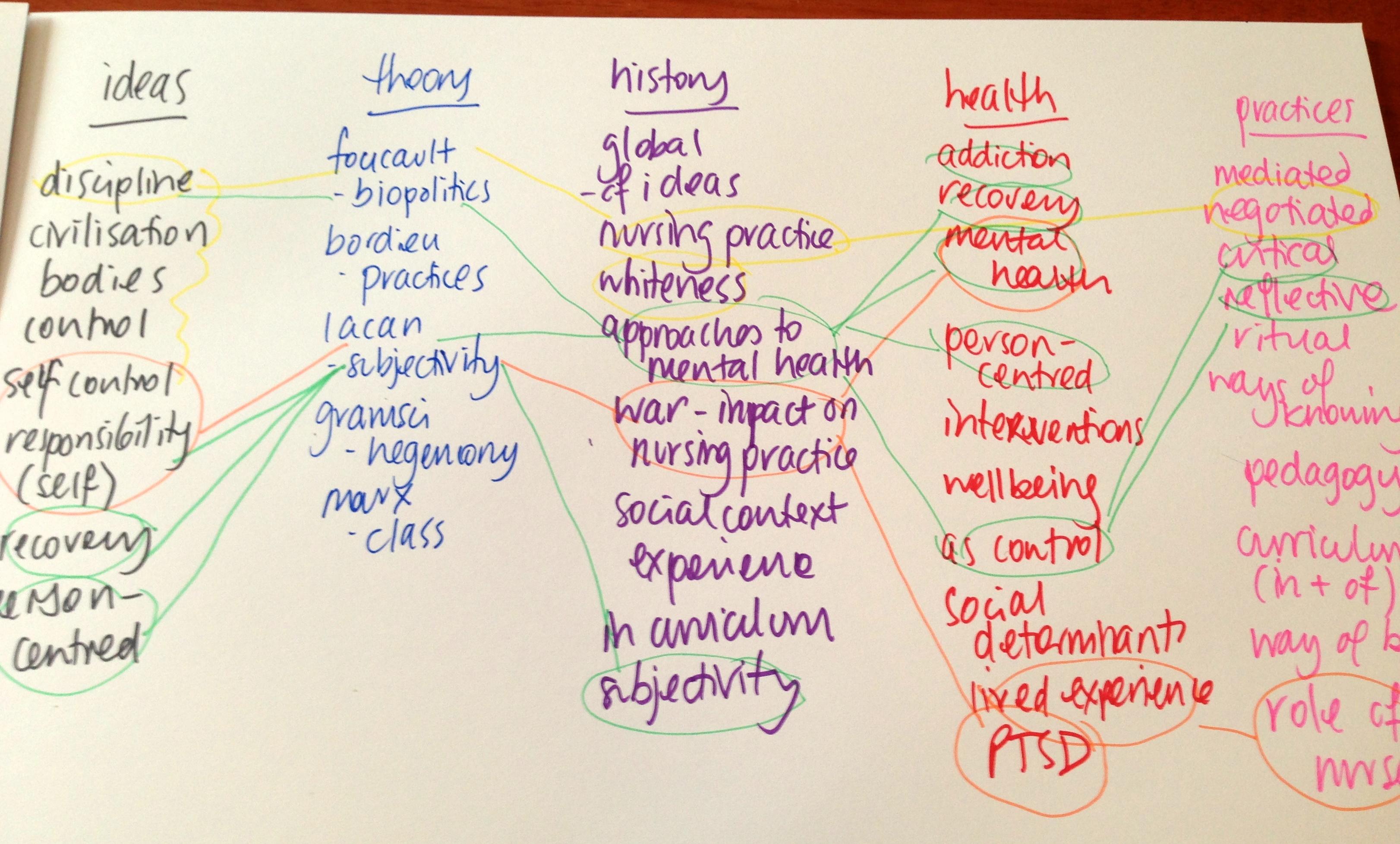 Nurse work ethics essay